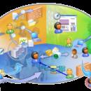 Curso Presencial: Competencias para la gestión del cambio educativo y la participación en redes