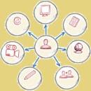 Competencias para la gestión del cambio educativo y la participación en redes