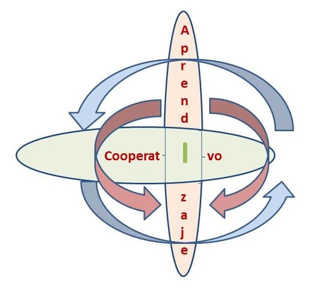 AprenCooperat-4